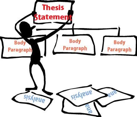 Free Essay Examples and Research Papers StudyMode